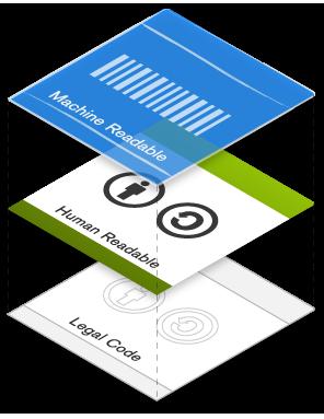 Machine readable license: come realizzarla?